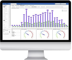 Valuable business intelligence from PDC Dashboards